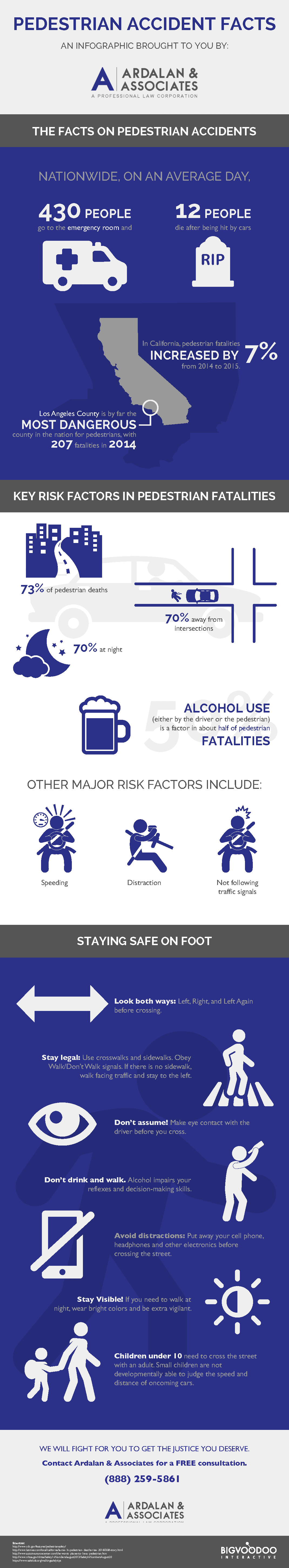 Pedestrian Accident Facts